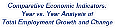 Colorado - Year vs. Year Analysis of Total Employment Growth and Change, 1969-2017