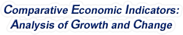 Colorado - Comparative Economic Indicators: Analysis of Growth and Change, 1969-2015