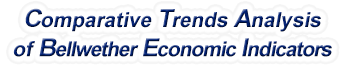 Colorado - Comparative Trends Analysis of Bellwether Economic Indicators, 1969-2016