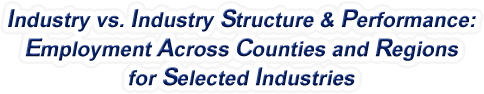 Colorado - Industry vs. Industry Structure & Performance: Employment Across Counties and Regions for Selected Industries