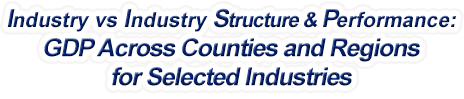 Colorado - Industry vs. Industry Structure & Performance: GDP Across Counties and Regions for Selected Industries